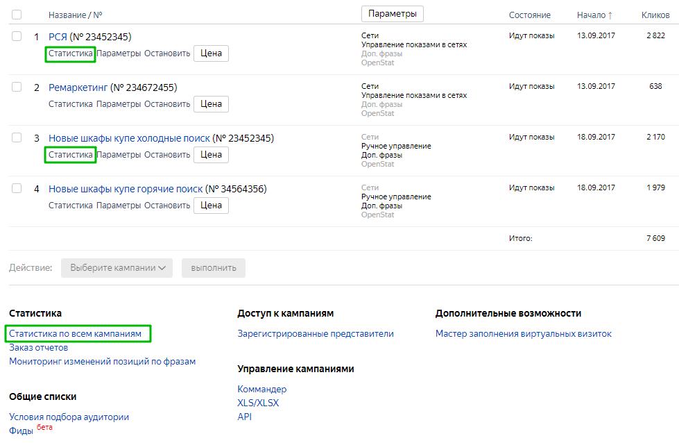 Статистика кампаний Яндекс Директ