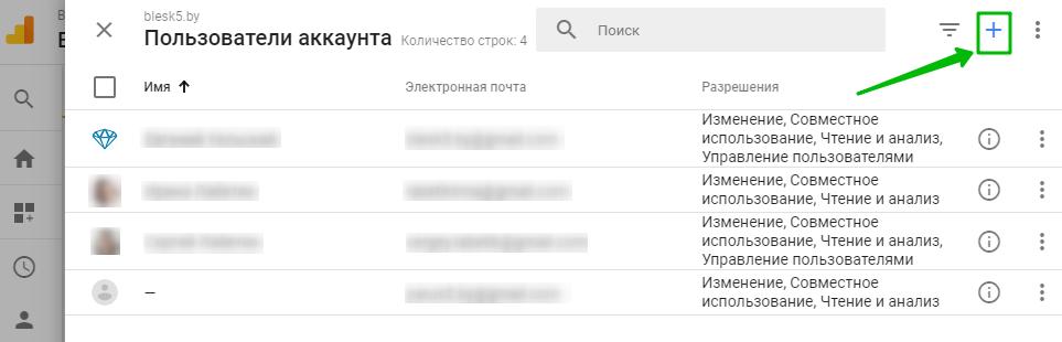 добавить пользователя гугл аналитикс