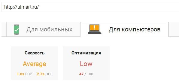 Показатели Google Page Speed Insights для ulmart.ru