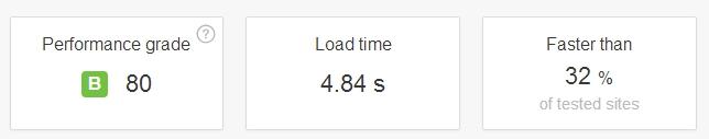 Скорость загрузки сайта ulmart.ru (сервис Pingdom Tools)